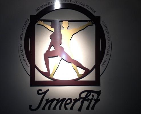 inner_fit_sign